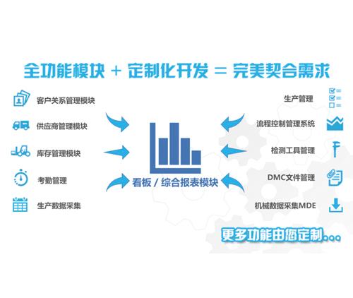 远程资产管理系统
